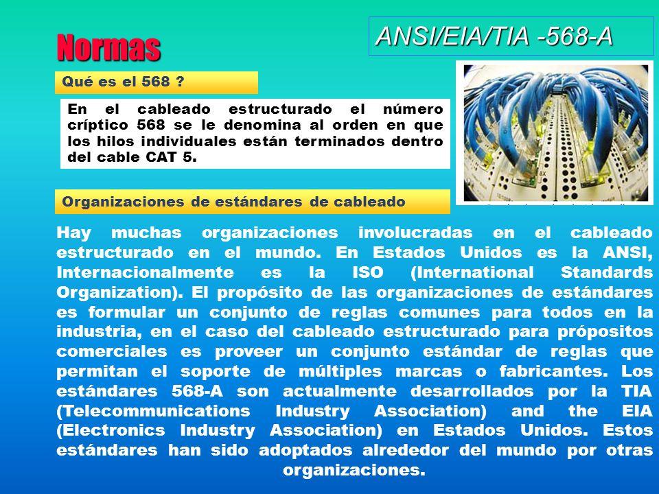 Normas ANSI/EIA/TIA -568-A