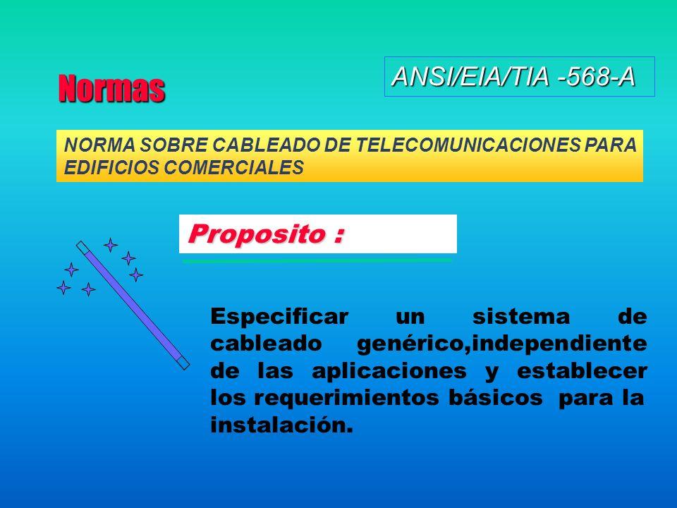 Normas ANSI/EIA/TIA -568-A Proposito :