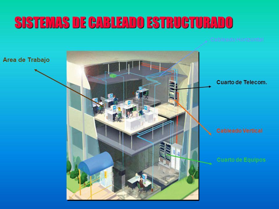SISTEMAS DE CABLEADO ESTRUCTURADO