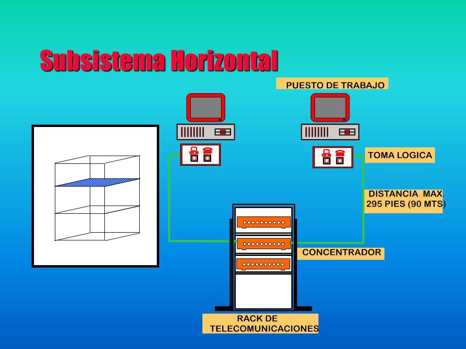 Subsistema Horizontal