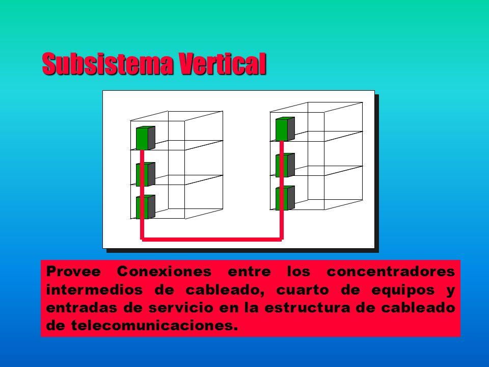Subsistema Vertical