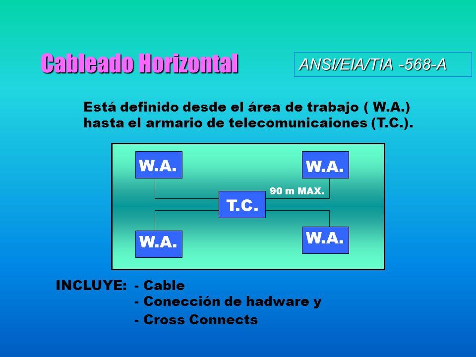 Cableado Horizontal ANSI/EIA/TIA -568-A W.A. W.A. T.C. W.A. W.A.