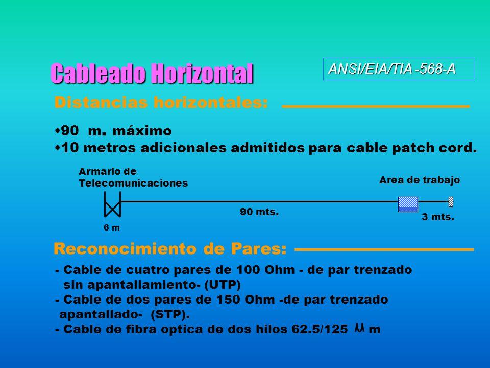 Cableado Horizontal Distancias horizontales: Reconocimiento de Pares:
