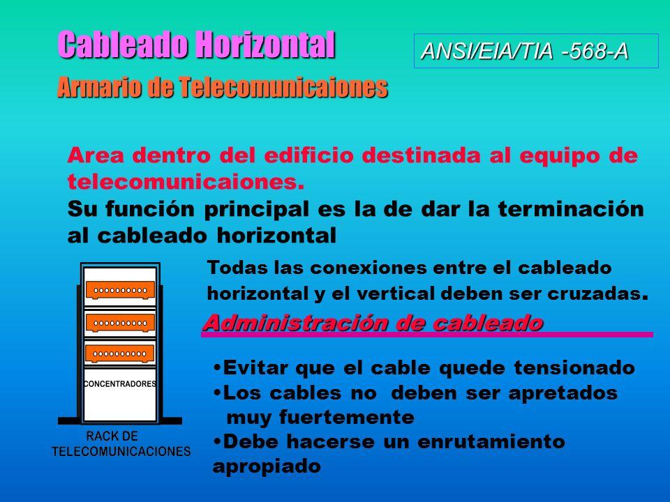 Armario de Telecomunicaiones