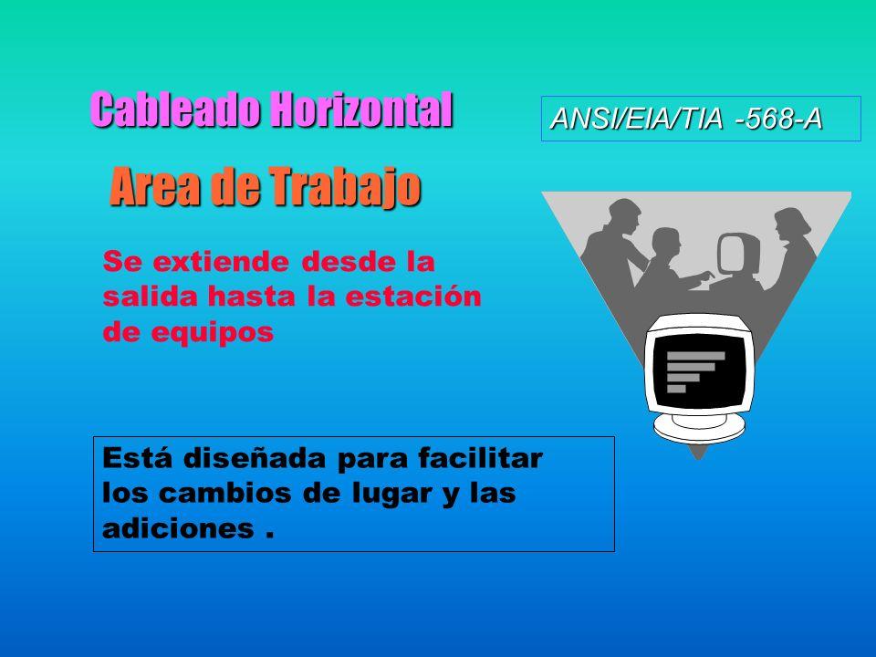 Area de Trabajo Cableado Horizontal ANSI/EIA/TIA -568-A