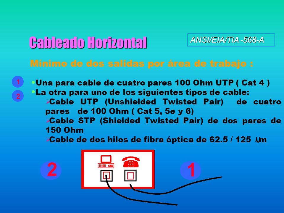 2 1 Cableado Horizontal Mínimo de dos salidas por área de trabajo :