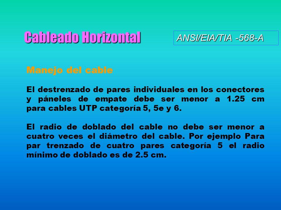 Cableado Horizontal ANSI/EIA/TIA -568-A Manejo del cable