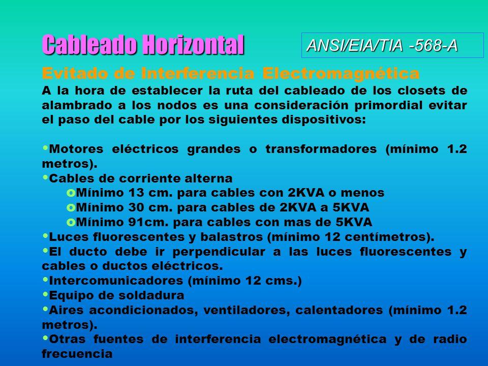 Cableado Horizontal ANSI/EIA/TIA -568-A