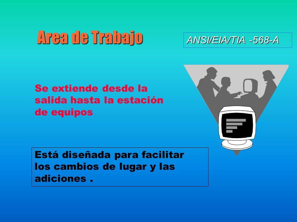 Area de Trabajo ANSI/EIA/TIA -568-A