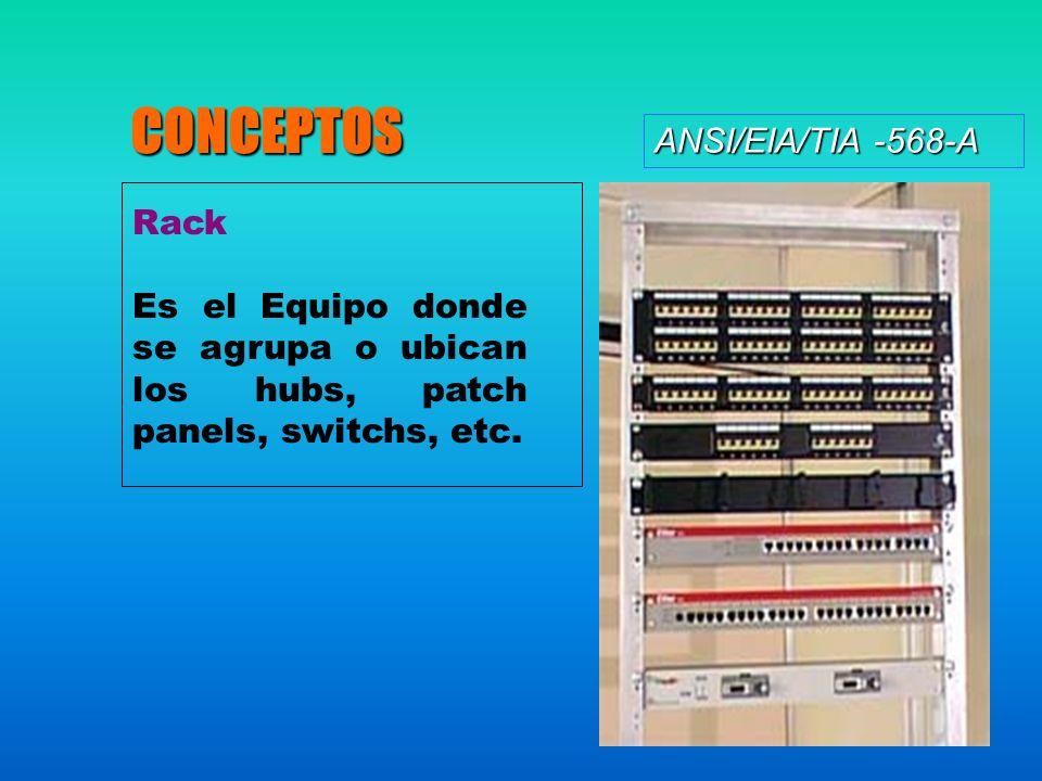 CONCEPTOS ANSI/EIA/TIA -568-A Rack
