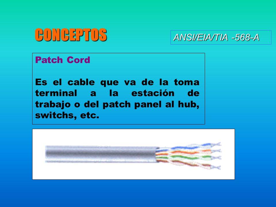 CONCEPTOS ANSI/EIA/TIA -568-A Patch Cord