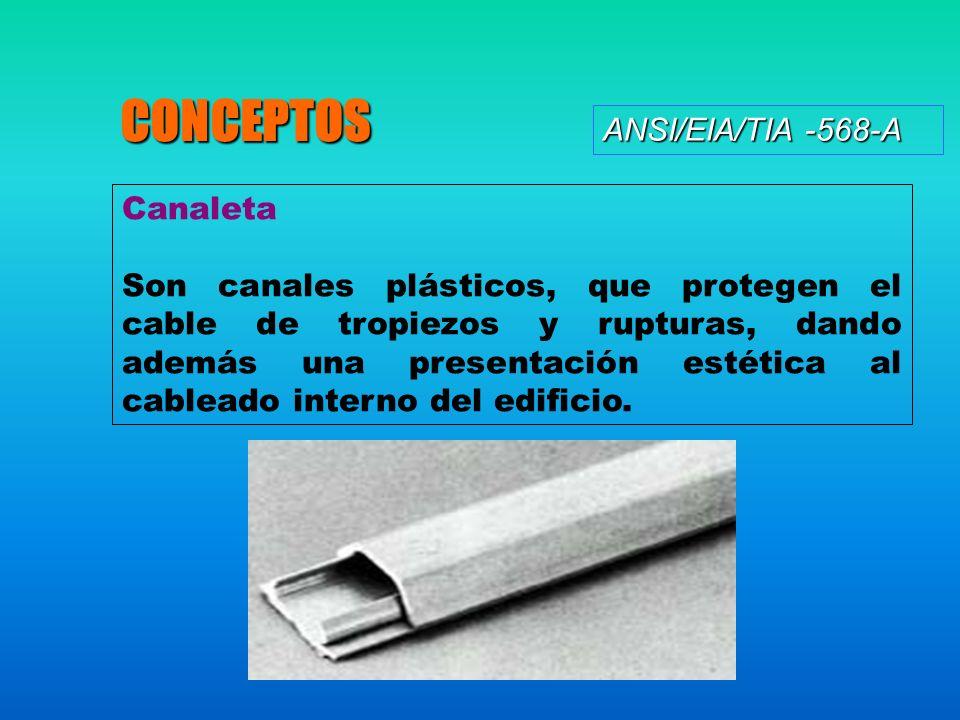 CONCEPTOS ANSI/EIA/TIA -568-A Canaleta