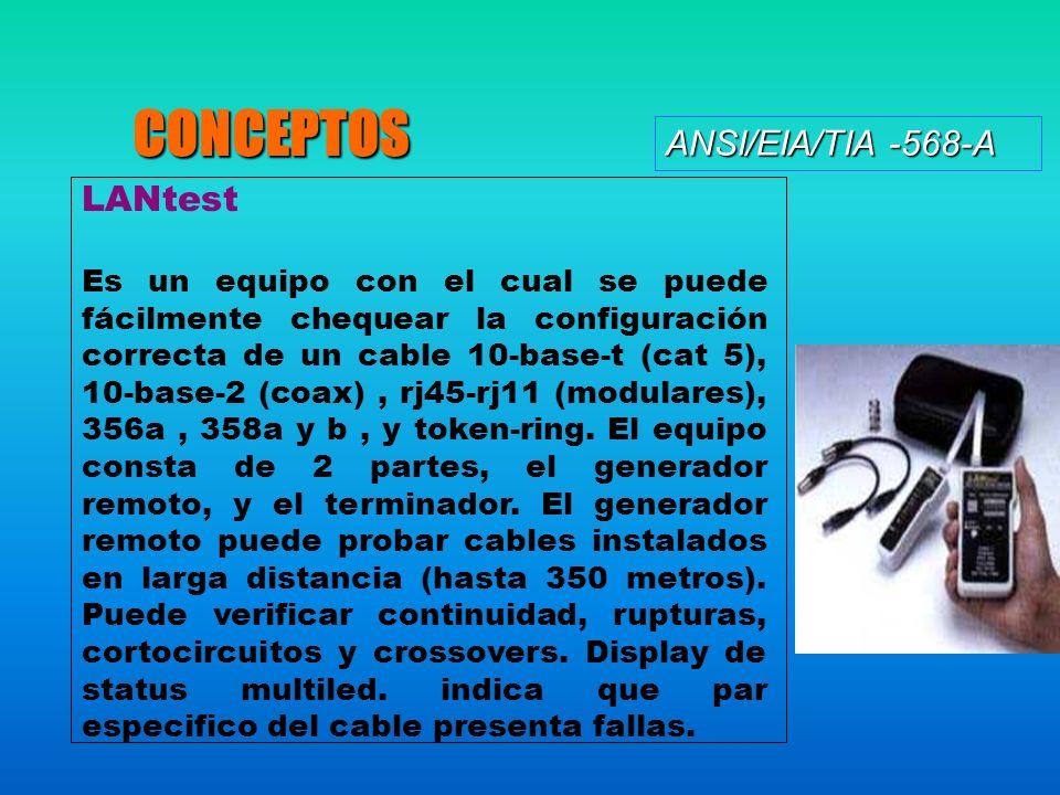 CONCEPTOS ANSI/EIA/TIA -568-A LANtest