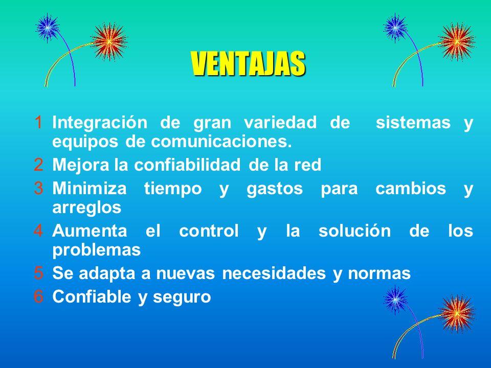 VENTAJAS Integración de gran variedad de sistemas y equipos de comunicaciones. Mejora la confiabilidad de la red.