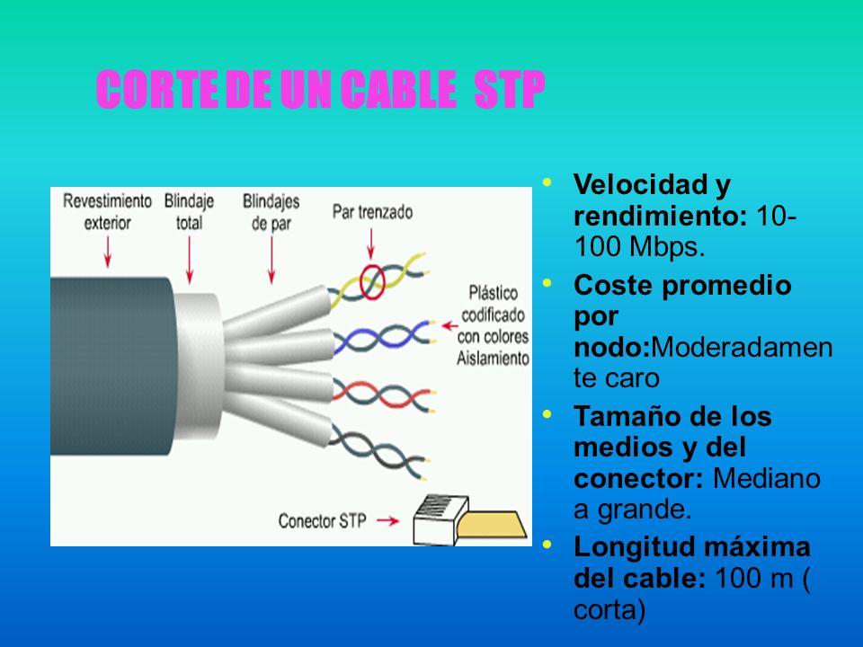 CORTE DE UN CABLE STP Velocidad y rendimiento: 10-100 Mbps.