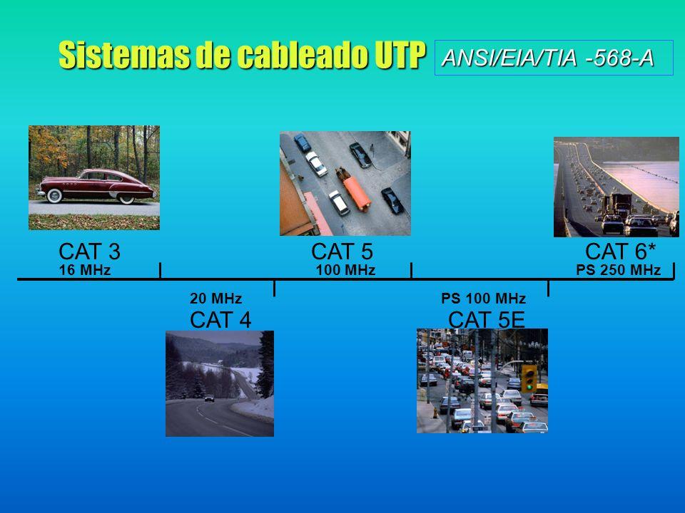 Sistemas de cableado UTP