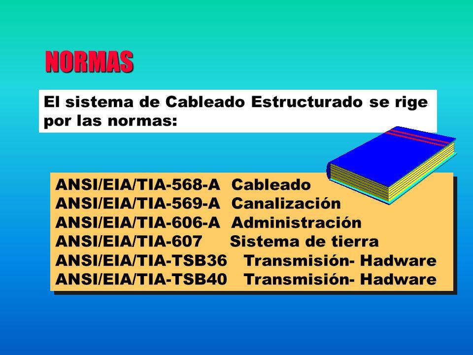 NORMAS El sistema de Cableado Estructurado se rige por las normas: