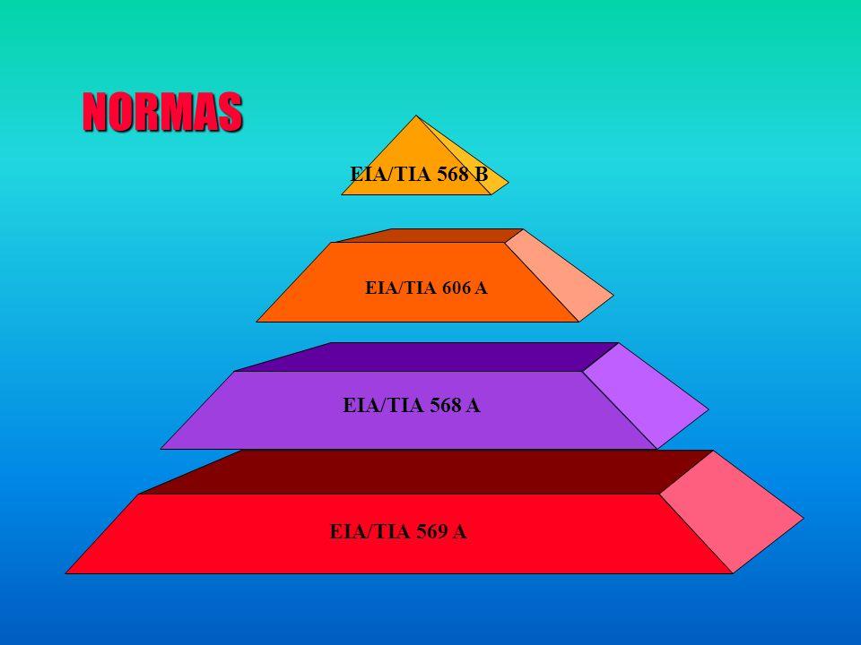NORMAS EIA/TIA 569 A EIA/TIA 568 A EIA/TIA 606 A EIA/TIA 568 B