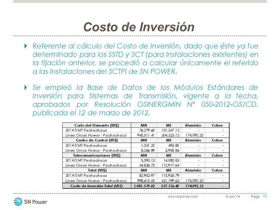 Costo de Inversión