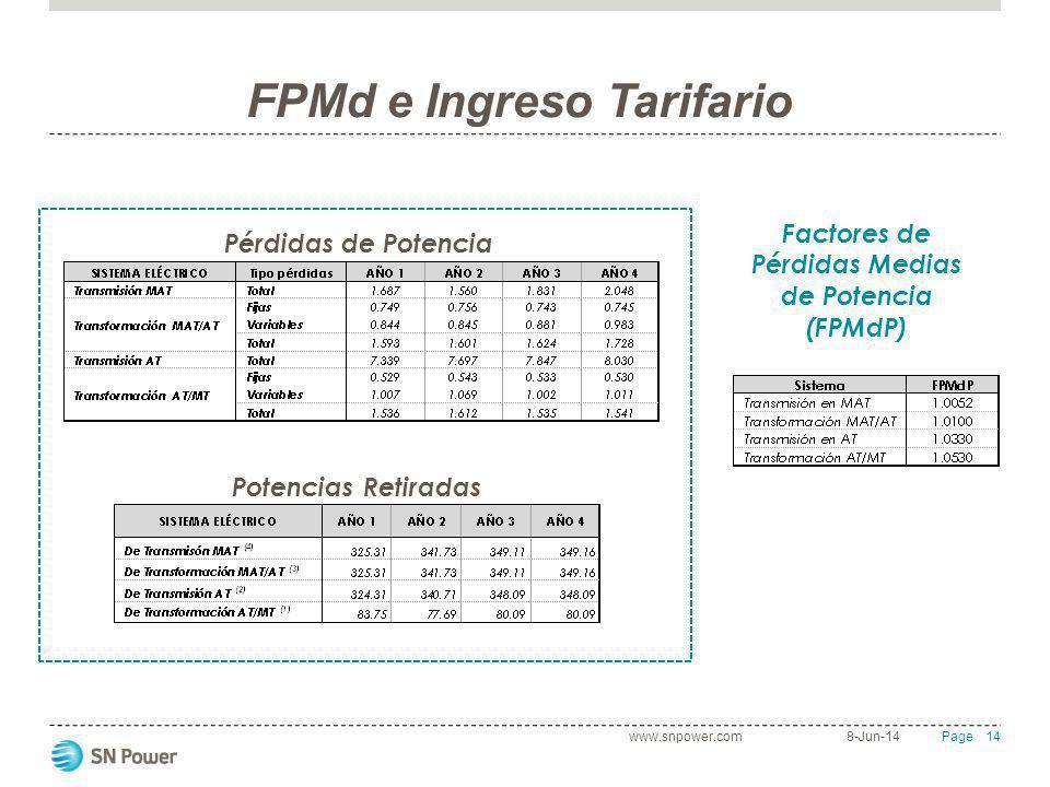 FPMd e Ingreso Tarifario