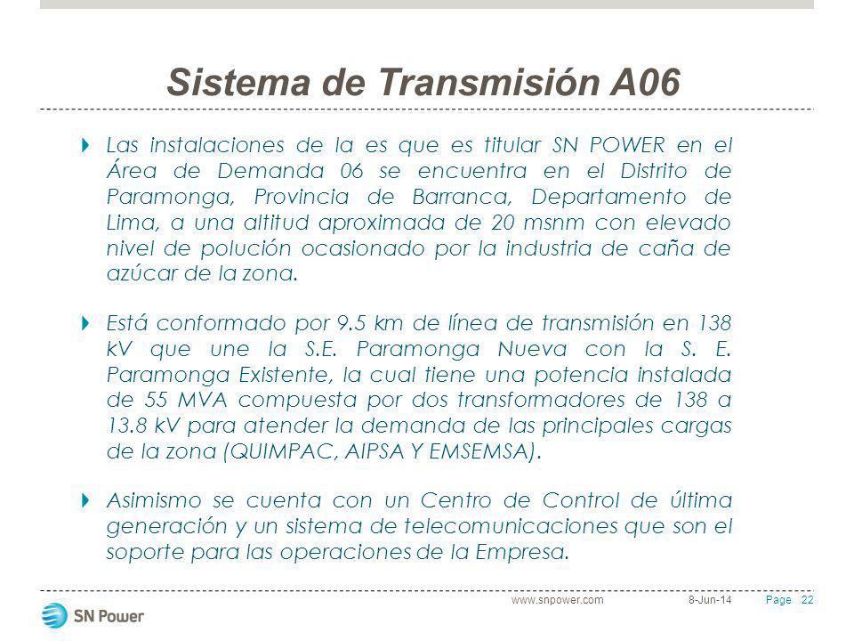 Sistema de Transmisión A06