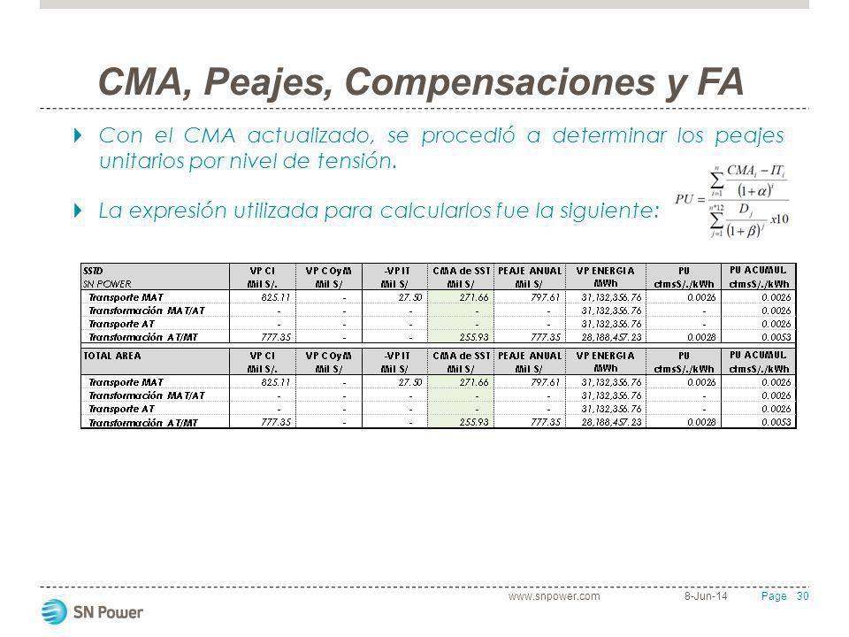 CMA, Peajes, Compensaciones y FA