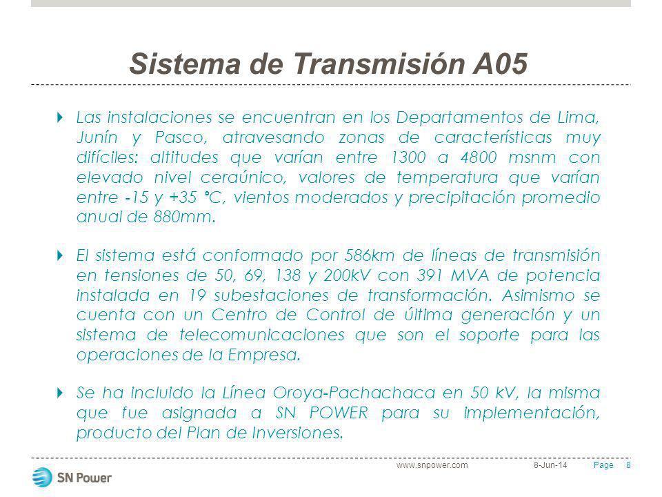 Sistema de Transmisión A05