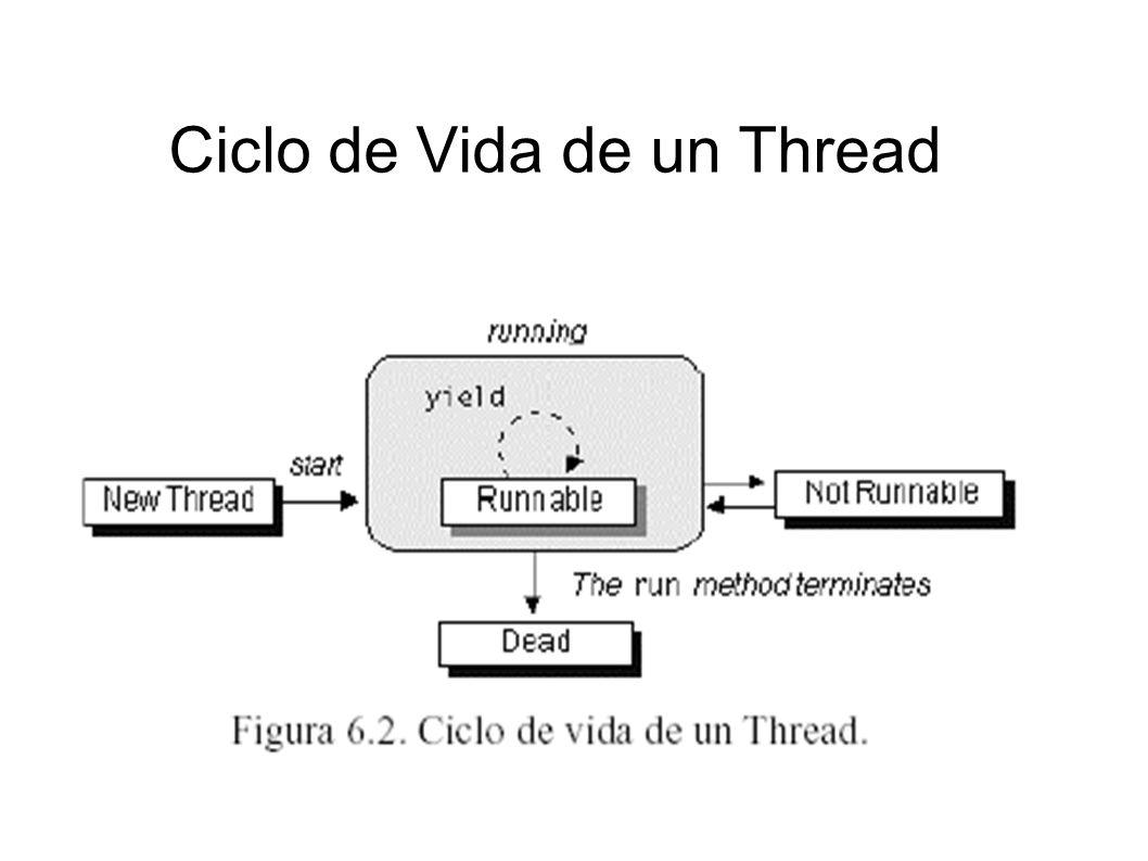 Ciclo de Vida de un Thread