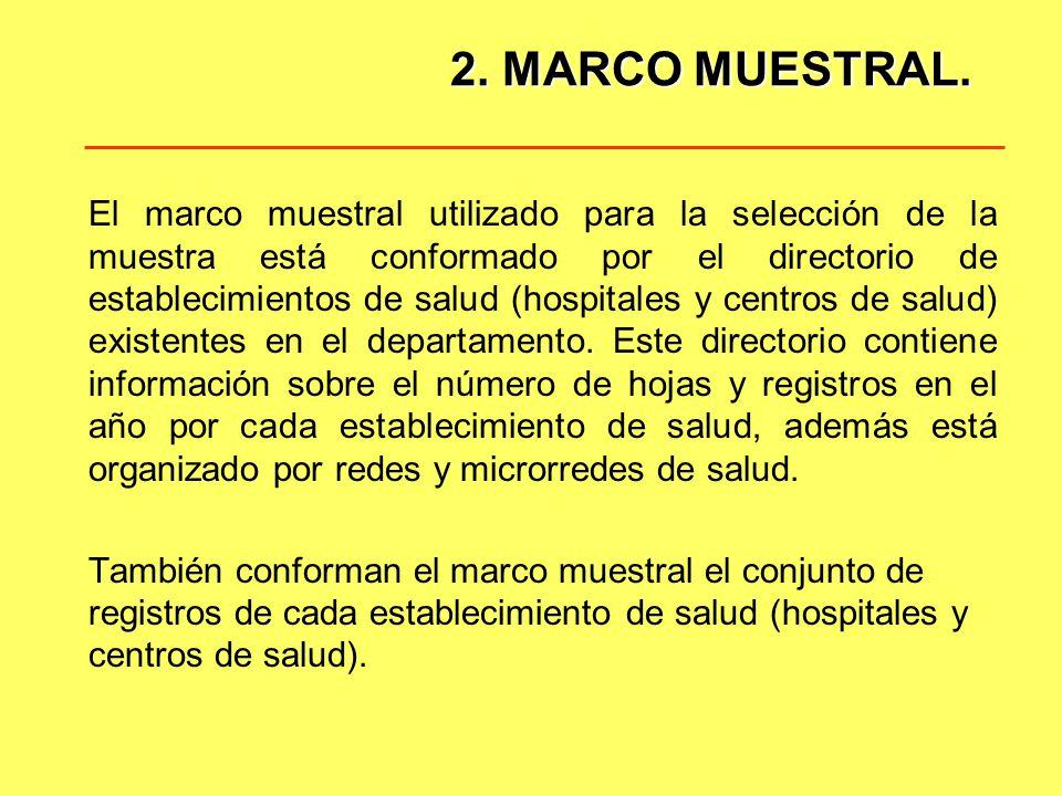 2. MARCO MUESTRAL.