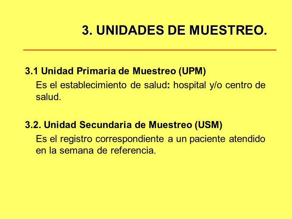 3. UNIDADES DE MUESTREO. 3.1 Unidad Primaria de Muestreo (UPM)