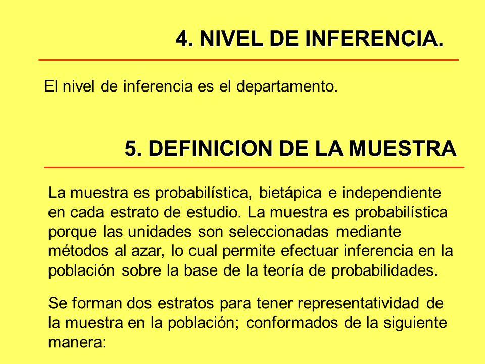 5. DEFINICION DE LA MUESTRA