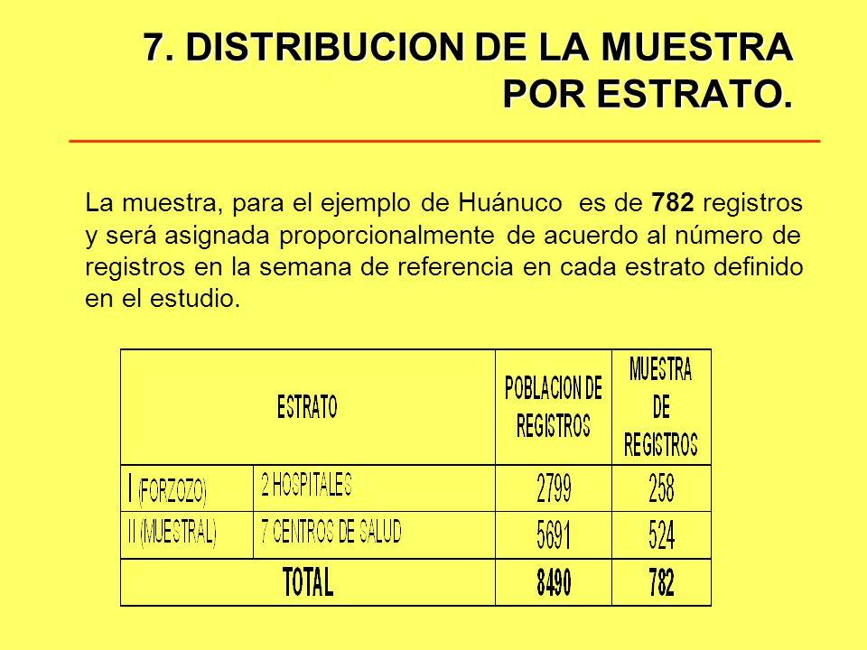 7. DISTRIBUCION DE LA MUESTRA POR ESTRATO.