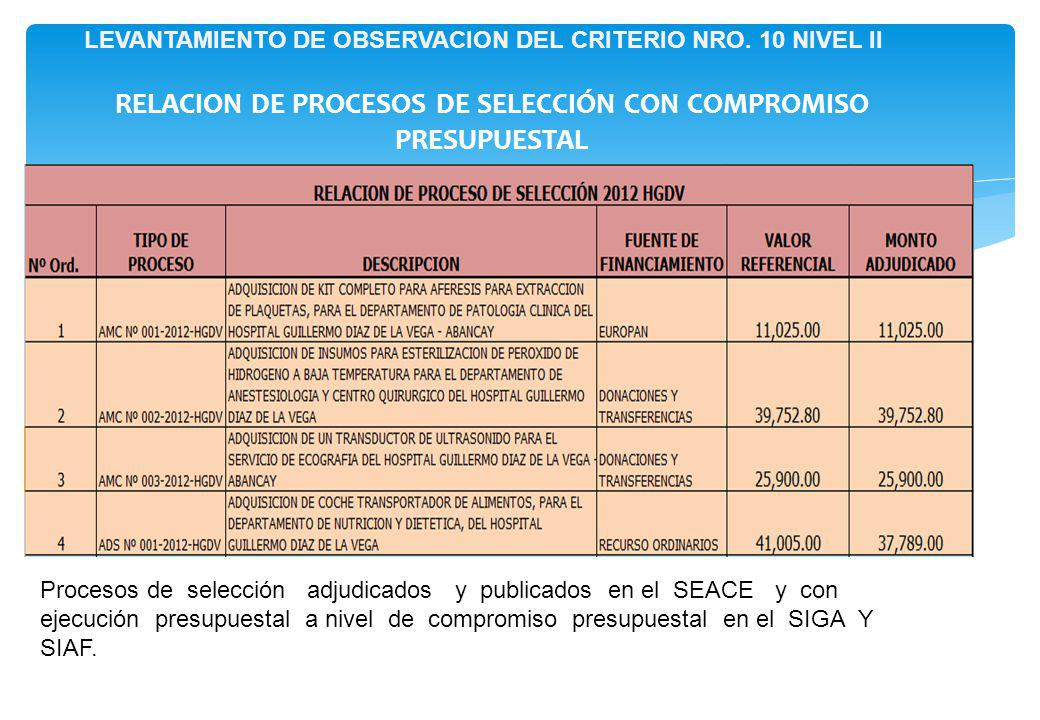 RELACION DE PROCESOS DE SELECCIÓN CON COMPROMISO PRESUPUESTAL