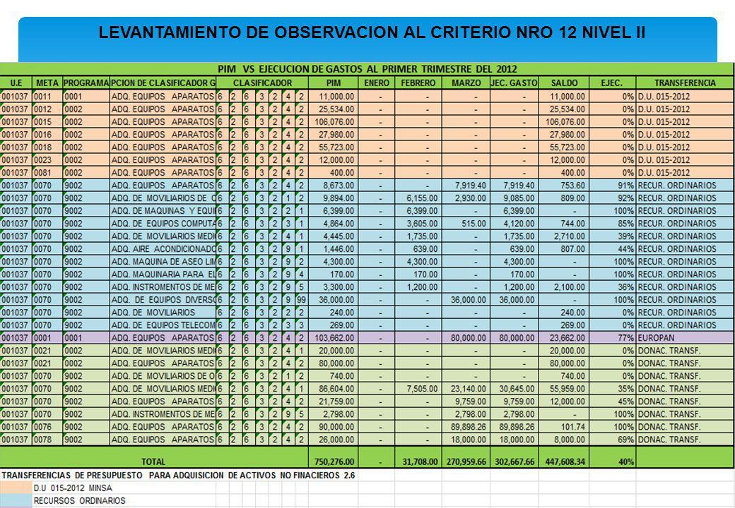LEVANTAMIENTO DE OBSERVACION AL CRITERIO NRO 12 NIVEL II