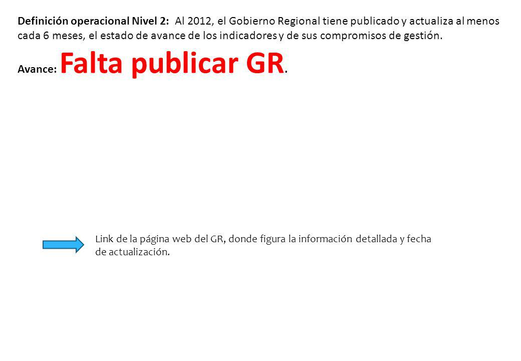 Avance: Falta publicar GR.