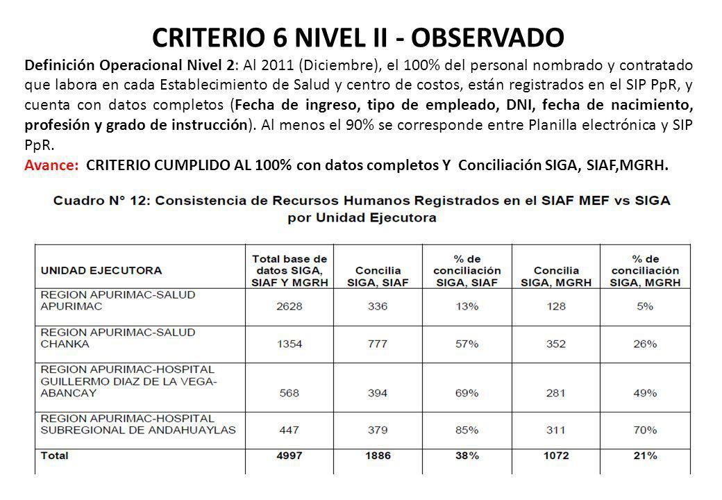 CRITERIO 6 NIVEL II - OBSERVADO