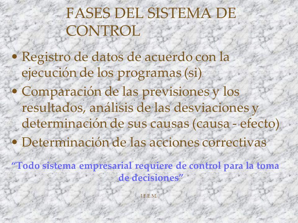 FASES DEL SISTEMA DE CONTROL