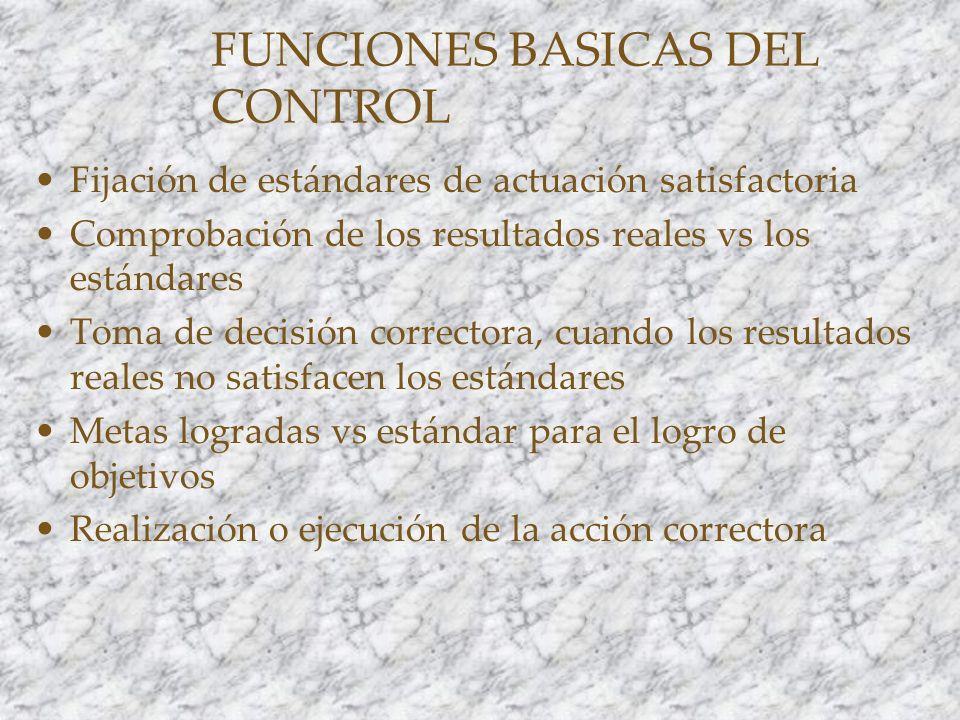 FUNCIONES BASICAS DEL CONTROL
