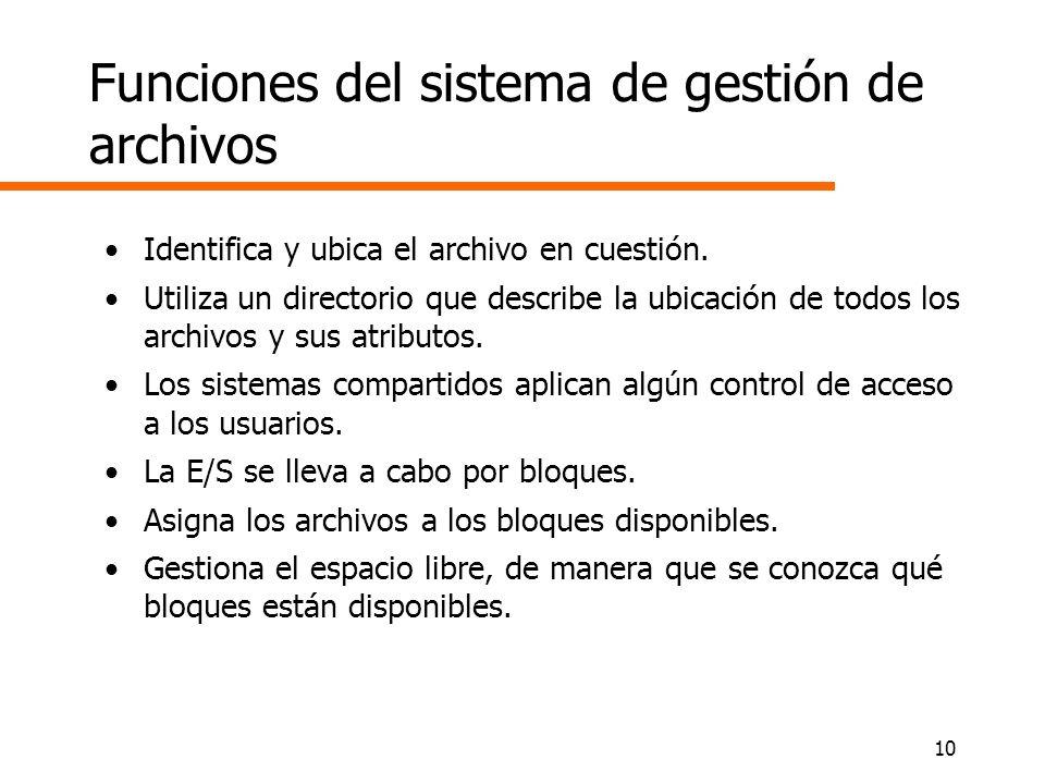 Funciones del sistema de gestión de archivos