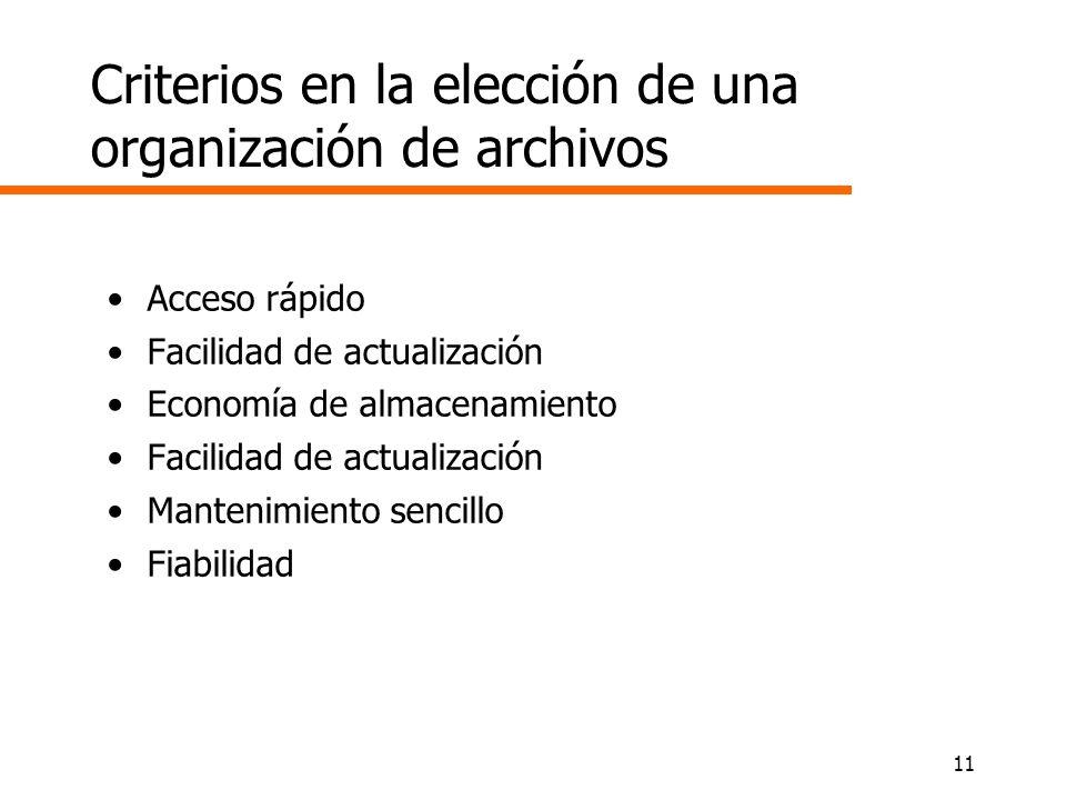 Criterios en la elección de una organización de archivos