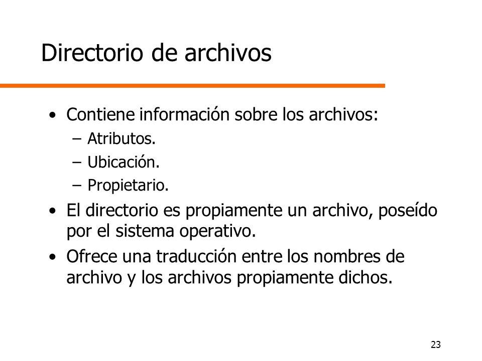 Directorio de archivos