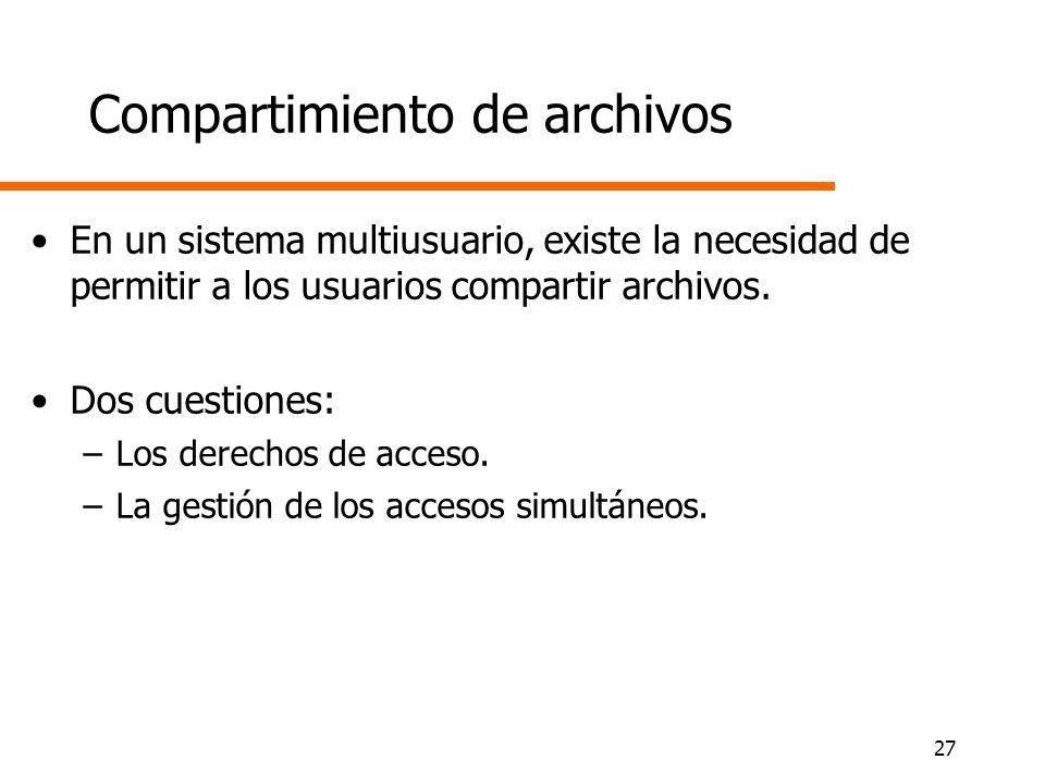 Compartimiento de archivos
