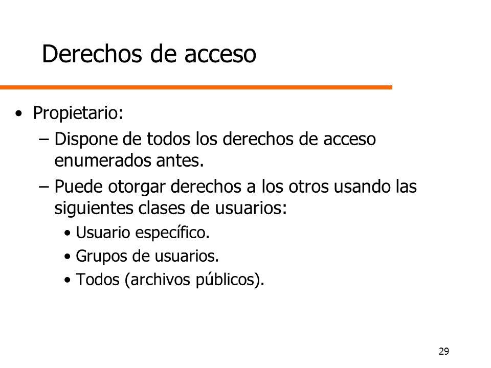 Derechos de acceso Propietario: