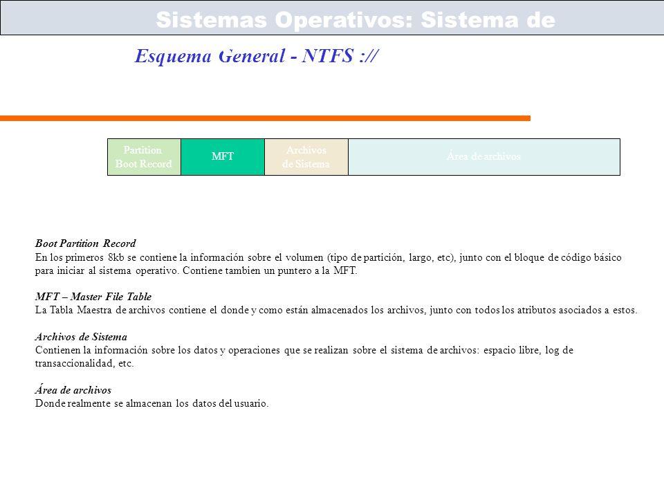 Sistemas Operativos: Sistema de Archivos
