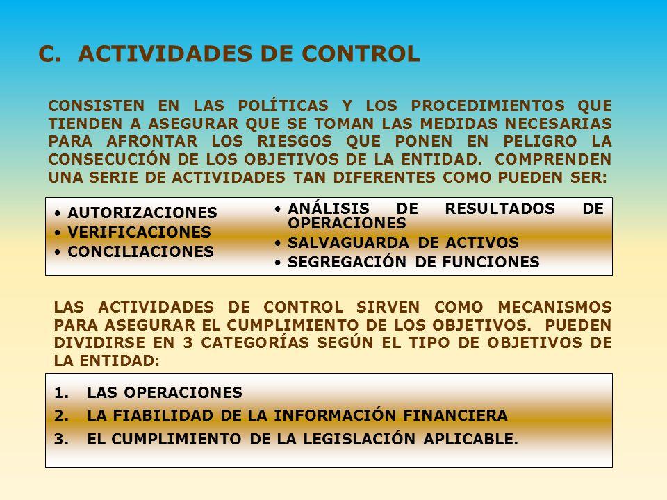 C. ACTIVIDADES DE CONTROL