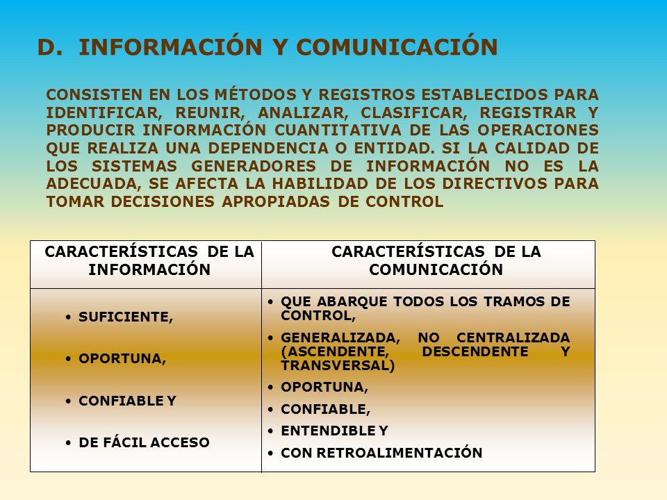 CARACTERÍSTICAS DE LA INFORMACIÓN CARACTERÍSTICAS DE LA COMUNICACIÓN