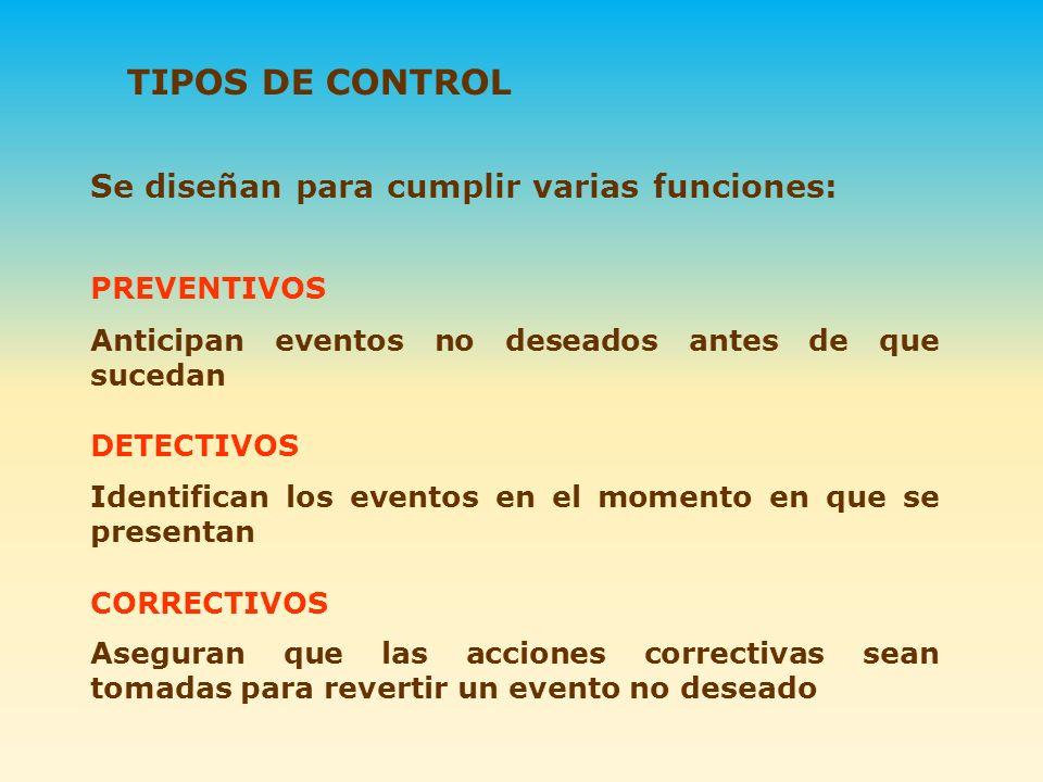 TIPOS DE CONTROL Se diseñan para cumplir varias funciones: PREVENTIVOS