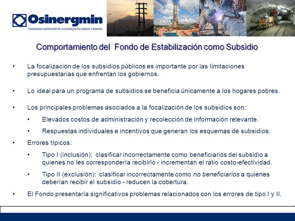 Comportamiento del Fondo de Estabilización como Subsidio