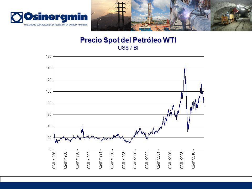 Precio Spot del Petróleo WTI
