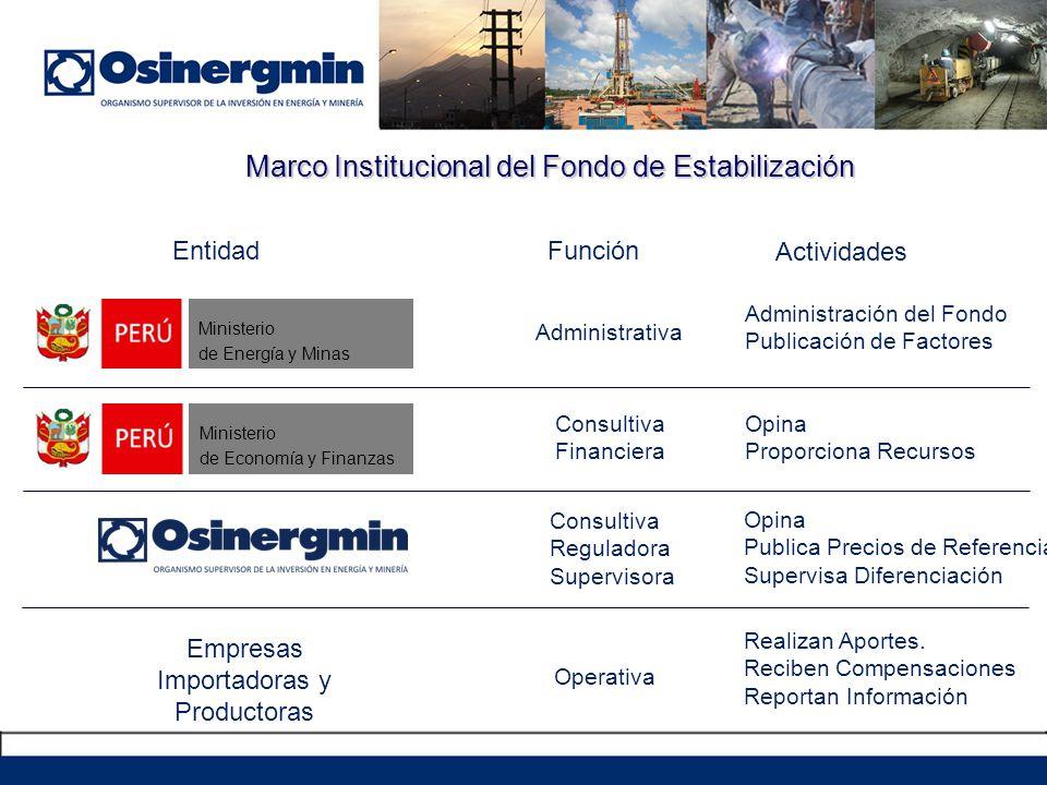 Marco Institucional del Fondo de Estabilización